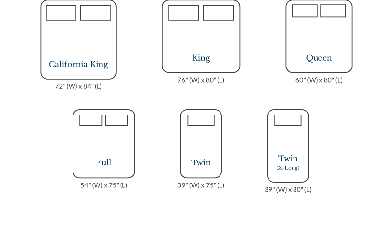 Bed Sizes Guide Port Bay, What Is Queen Bed Dimensions